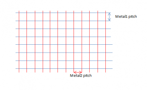 Routing Grids