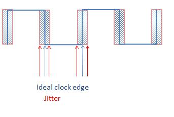 clock_jitter
