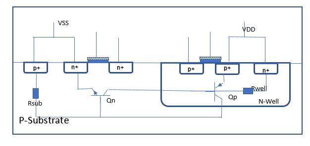 Parasitic NPN & PNP in an inverter
